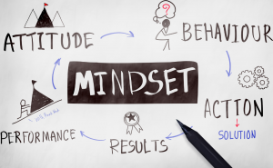 mindset notes including attitude, behaviour, performance, results, action, staying focused to reach your goals